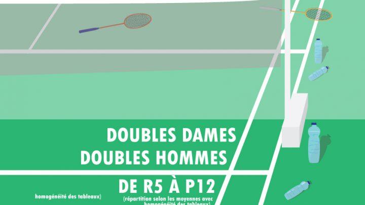 tournoi double 2020